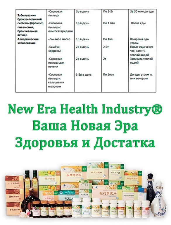 применение продукции, схемы применения продукции new era, новая эра схемы применения продукции, новая эра схемы применения